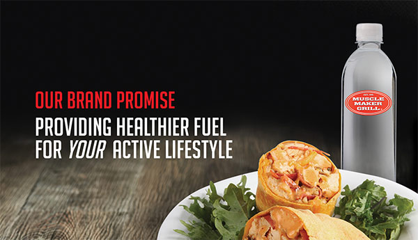 Plate of chicken wraps with a bottle of water next to it, with Brand Promise: Providing healthier fuel for your active lifestyle.